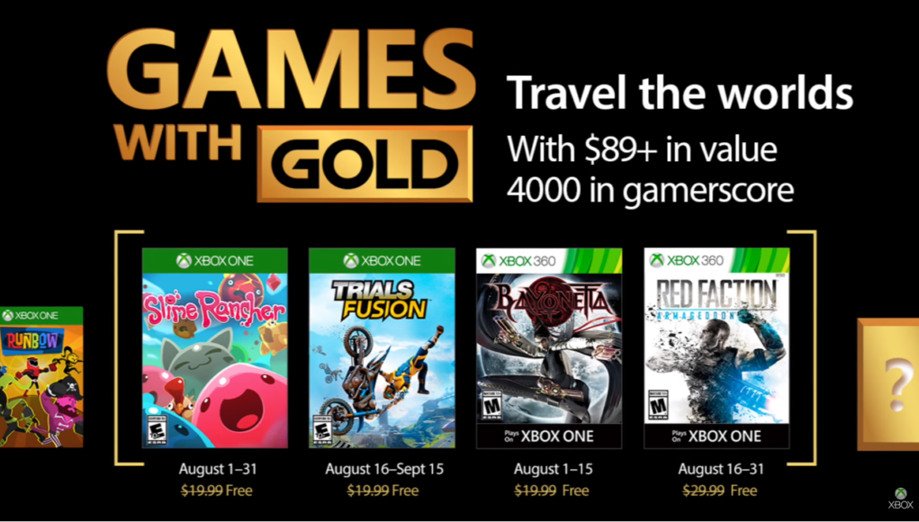 Games With Gold Xbox Agosto 2017